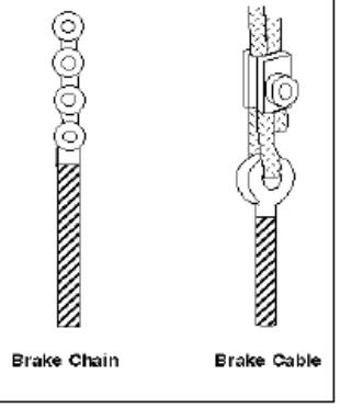 corrente ou cordao